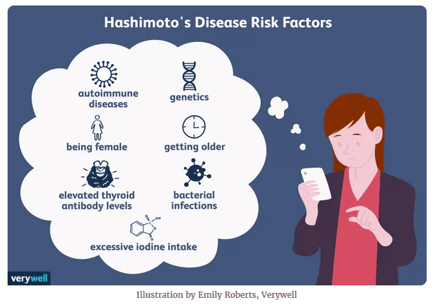 hashimoto disease risk factors